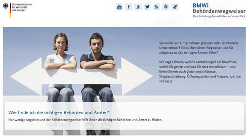 BMWi-Behördenwegweiser